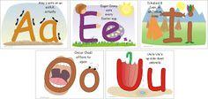 URL: http://mikinderylasvocaless.blogspot.mx/ ¿QUÈ ES? un sitio donde el niño puede reforzar el aprendizaje de las vocales ¿QUÈ ACTIVIDADES PODRÍAN APOYAR LA FORMACIÓN ACADÉMICA? Aprender las vocales de manera divertida ¿QUÉ SE NECESITA PARA PODER SACAR PROVECHO DE ÉSTA HERRAMIENTA?  El niño pueda aprender divirtiéndose ¿QUE ROL JUEGA EN EL PROCESO DE APRENDIZAJE? Aprendizaje de las letras ¿COSTO? No tiene