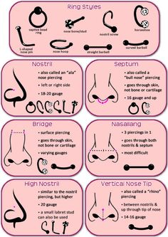 nose ring gauge chart - Google Search