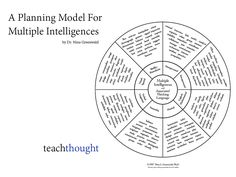assessing critical thinking in middle and high schools meeting the common core These rubrics describe what good critical thinking, collaboration, communication, and creativity & innovation look like in the context of project based learning the rubrics do not describe these competencies as they are seen generally or in other settings for example, the common core state .