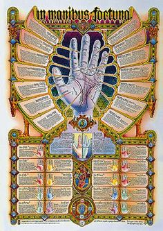 http://blog.voiceofpsychic.com/2013/09/palm-reading-4-hand-shapes.html