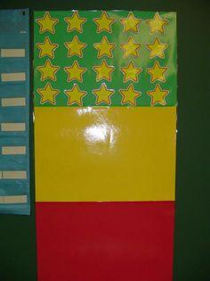 student, classroom behavior charts, year one behavioural chart, behaviour chart, 3rd grade behavior chart, fall star