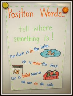anchor chart for positional words