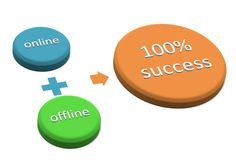 How to:  Fusing Online and Offline Marketing