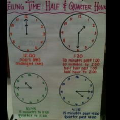 Time to the half and quarter hour