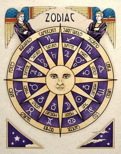 Aries- Mars Taurus- Venus Gemini- Mercury Cancer- Moon Leo- Sun Virgo- Mercury Libra- Venus Scorpio- (Pluto) Mars Sagittarius- Jupiter Capricorn- Saturn Aquarius- Uranus Pisces- Neptune