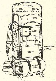 Maximize your packing efficiency.