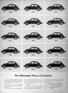 """1963 Volkswagen Beetle original vintage advertisement. Illustrated in black & white and features each model year from 1949 to 1963. """"The Volkswagen Theory of Evolution."""""""