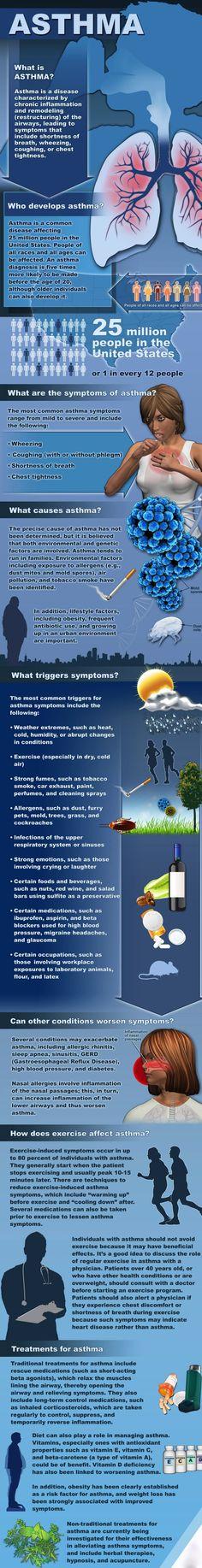 #Asthma Problem