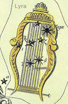 """Constellation Lyra. (credit: Urania's Mirror) This is the harp of the legendary Orpheus whose music charmed even wild beasts. Mona Evans, """"Lyra the Heavenly Harp"""" http://www.bellaonline.com/articles/art19767.asp"""