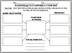 This is a 33 page packet of behavior  Management Thinking Maps Templates to use in the classroom.