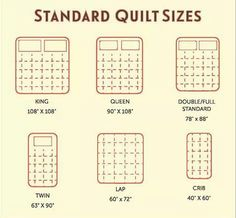 Start Quilting - Figuring Your Quilt Yardage - The Quilter s Cache