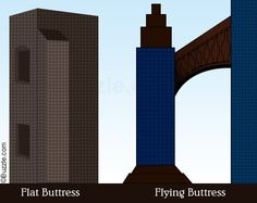 flat and flying buttresses