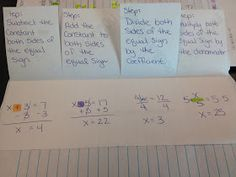 Teaching in Special Education: One-Step Equations