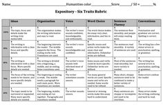 six traits essay rubric