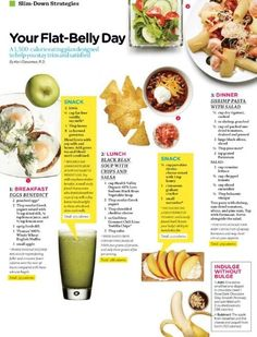 http://www.diets-plans-f... Flat Belly Diet program review articles. flat belly diet (weve been doing this for a few months now) Check out Dieting Digest
