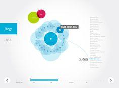 Grid Plane    Google Chrome Viz
