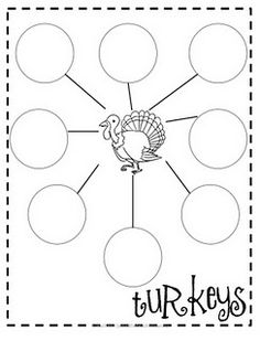 Turkey bubble map, chart, and labeling sheet