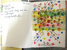 "mini prompts on how to create an art journal entry based on the 5 ""types"" of art journalers (wordy, doodler, scrapbook-ish, collage-ish and painty)....GREAT!"