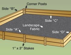 backyard landscaping ideas SANDBOX | Preparing the Site