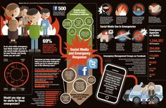 Social media & Emergency response