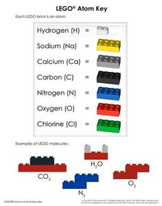 """LEGO Chemistry - If you ♥ LEGO, come have a look at LEGO LOVE board http://pinterest.com/almaisoncloud9/lego-love - I am the French-Israeli designer of """"Mademoiselle Alma"""". Inspired by my daughter, ALMA, I create Jewelry made from LEGO bricks, SWAROVSKI crystals and of course, a great amount of imagination. *** http://www.facebook.com/MademoiselleAlma Hope you LIKE my Facebook page-shop ♥ & http://www.etsy.com/shop/MademoiselleAlma #LEGO"""