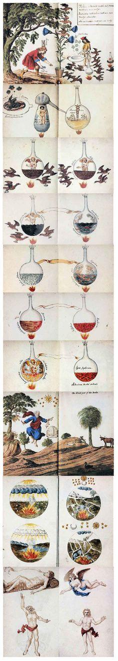 Cabala mineralis manuscript. Alchemy