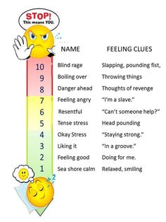 A Feeling Thermometer is a useful Emotional Fitness Tool.  This one measures the growth of anger.  A feeling clue is anything that tells you a strong feeling has come to visit you.