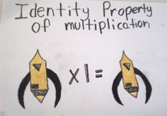 Teaching math with art is a good way to help kids understand abstract concepts like the properties of math.