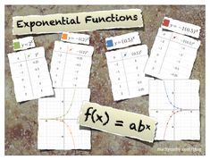 Introducing Exponential Functions - ThingLink