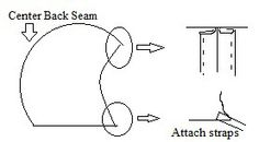 center seam