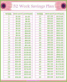Savings Challenge: 52 Week Savings Plan