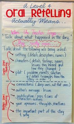 What a great idea for an anchor chart!