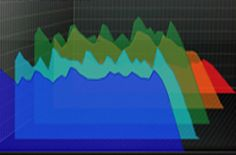 Three EQ Curves For Effects