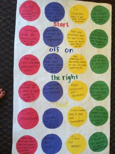 Start off on the right foot  Tips for freshmen with a twister theme to go with my board game floor theme