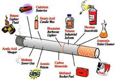 The ingredients of a cigarette!