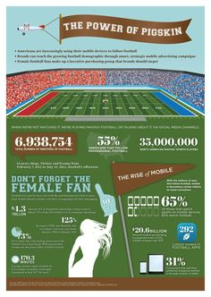 Pro Football Is Most-Followed Sport on Mobile Devices [INFOGRAPHIC]