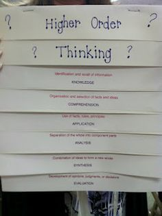 Higher Order Thinking Foldable for Students