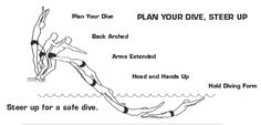 Plan Your Dive - Steer Up!