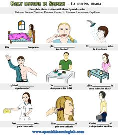 Practice daily routines in Spanish- reflexives