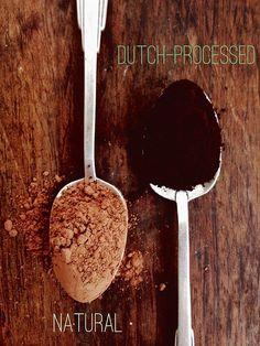 Natural vs Dutch-Processed Cocoa Powder