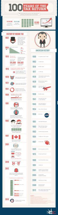 100 years of the tax return. from Liberty Tax Services. #taxreturn #libertytax