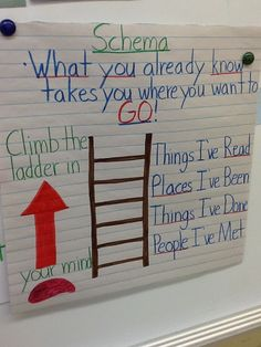 Schema Anchor Chart..Students need to understand schemata, so they can utilize it as they learn!  Teach!!