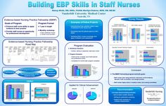 nursing essay on evidence based nursing