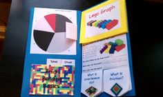 Lego Lapbook. There are so many things to be learned about LEGOs! While learning interesting facts, my son practiced research skills, dictionary skills & map reading skills. We had fun with math activities, creative writing, photography, LEGO building, and reading. The guide for the LEGO Lapbook provides activities & printables for 5 days of work.