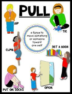 FORCE and MOTION: Push and Pull Science Posters for the Classroom. (set of 2/ $1.50