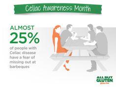 May is #CeliacAwaren