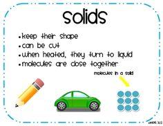 States of Matter Posters-Matter, Solids, Liquids, and Gases - Katie Hoss - TeachersPayTeachers.com