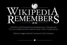 The following 100 people have all passed away in the past year.  This list is ordered by the number of words in their Wikipedia entries.    For names,