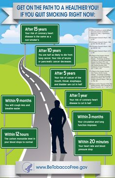 Get on the path to a healthier you ... if you quit smoking right now!