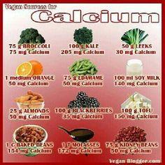 vegan, foods, natural treatments, calcium sourc, healthi eat, nutrit, calcium food, healthi food, health remedi
